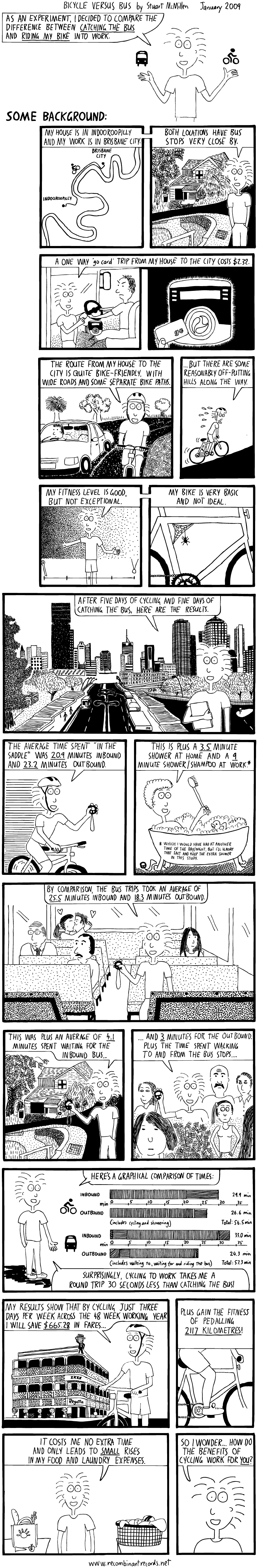 Brisbane Bicyle versus bus public transport cartoon